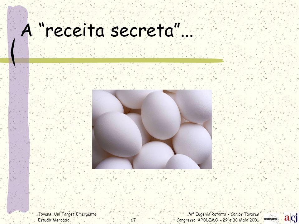 Mª Eugénia Retorta - Carlos Tavares Congresso APODEMO – 29 e 30 Maio 2001 Jovens, Um Target Emergente Estudo Mercado67 A receita secreta...