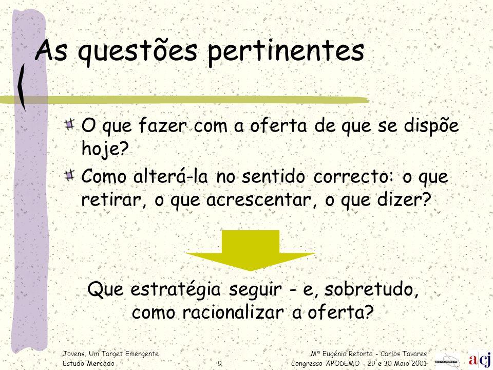 Mª Eugénia Retorta - Carlos Tavares Congresso APODEMO – 29 e 30 Maio 2001 Jovens, Um Target Emergente Estudo Mercado60 Facts.