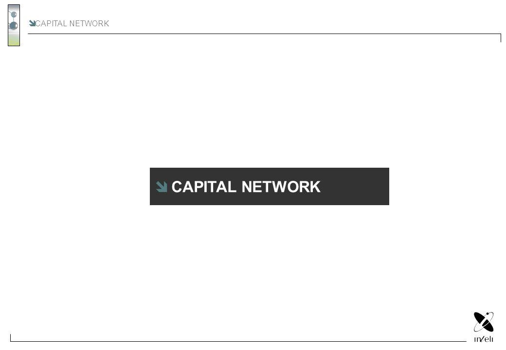 Missão CAPITAL NETWORK CAPITAL NETWORK