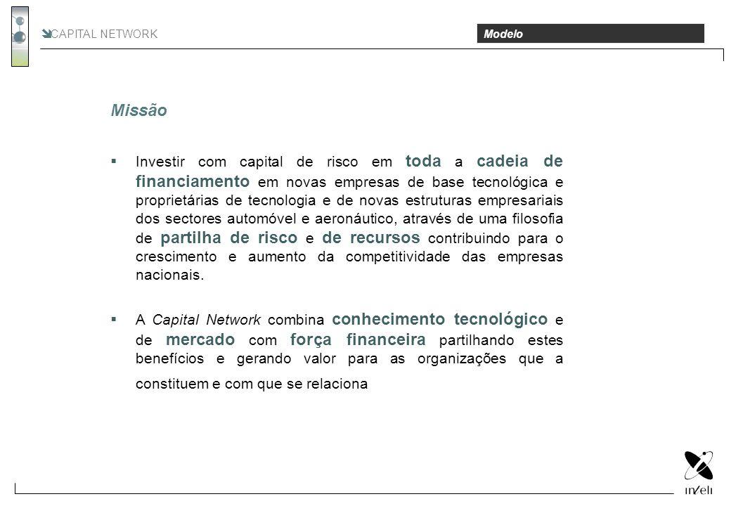 Missão CAPITAL NETWORK Modelo Missão Investir com capital de risco em toda a cadeia de financiamento em novas empresas de base tecnológica e proprietá