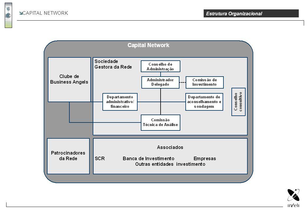 CAPITAL NETWORK Estrutura Organizacional