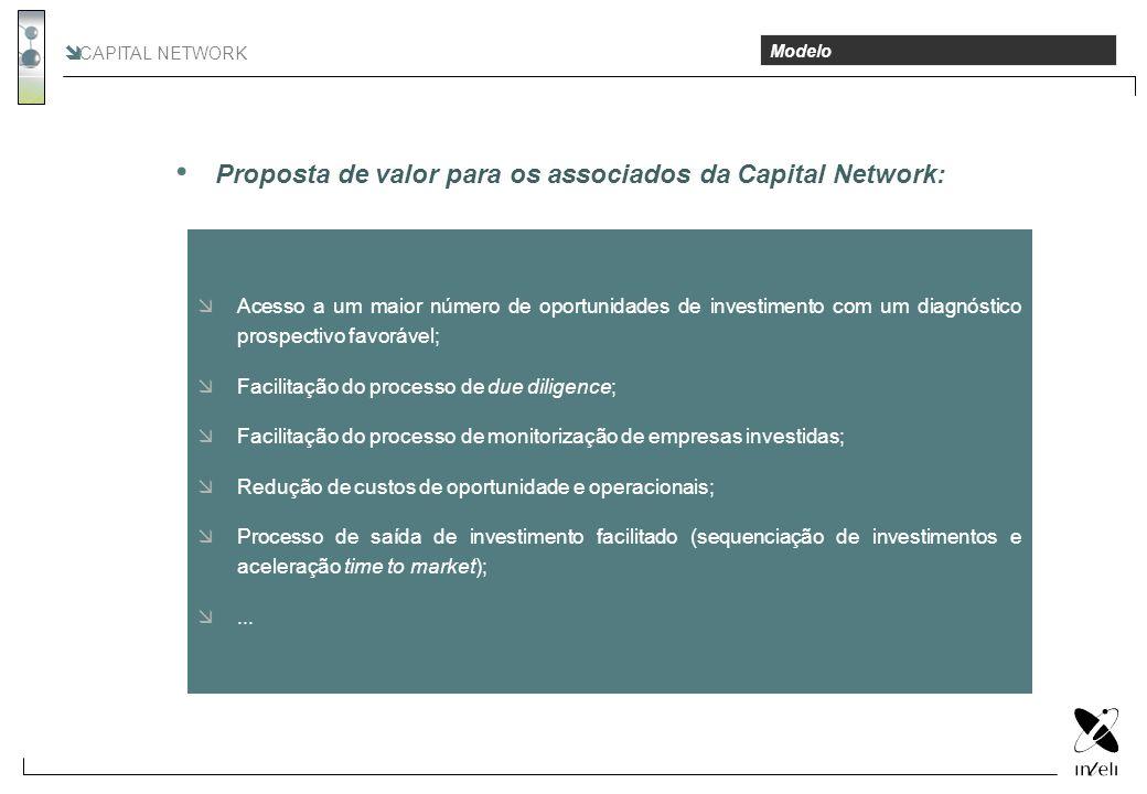 CAPITAL NETWORK Acesso a um maior número de oportunidades de investimento com um diagnóstico prospectivo favorável; Facilitação do processo de due dil