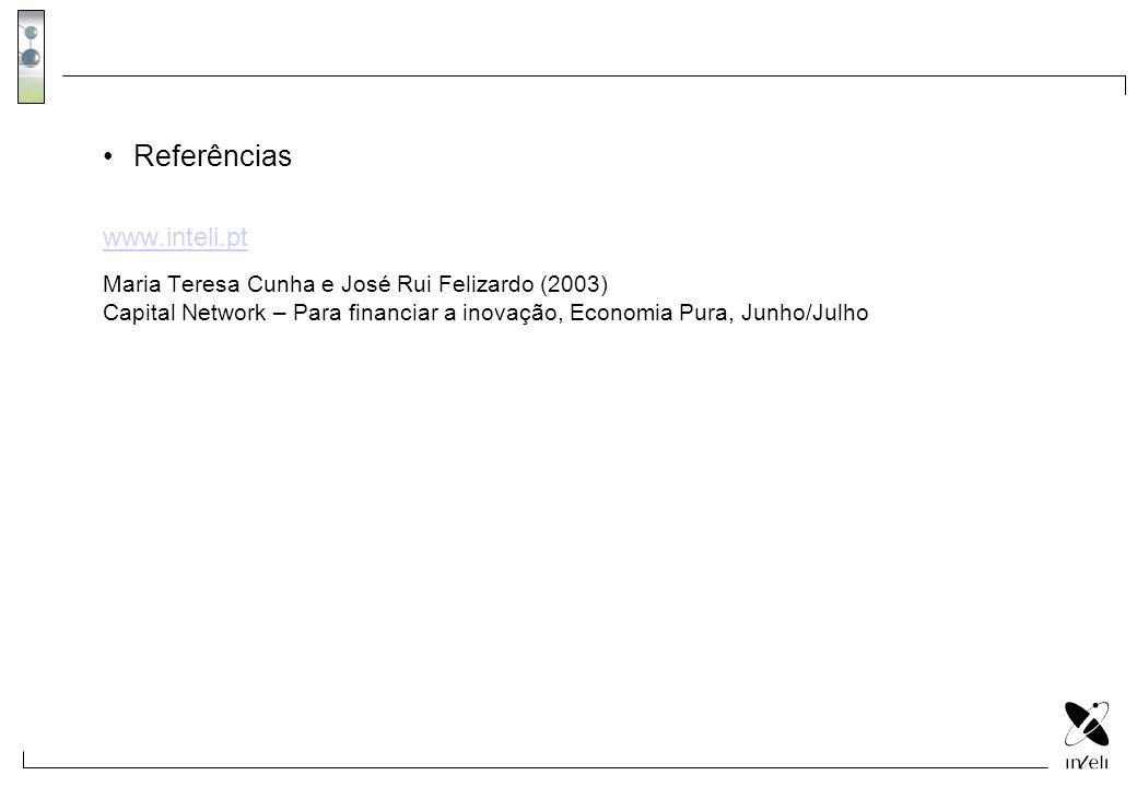 Referências www.inteli.pt Maria Teresa Cunha e José Rui Felizardo (2003) Capital Network – Para financiar a inovação, Economia Pura, Junho/Julho