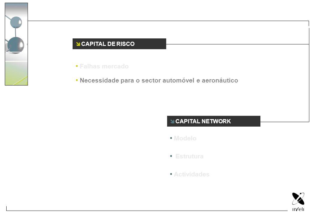 CAPITAL NETWORK Acesso a um maior número de oportunidades de investimento com um diagnóstico prospectivo favorável; Facilitação do processo de due diligence; Facilitação do processo de monitorização de empresas investidas; Redução de custos de oportunidade e operacionais; Processo de saída de investimento facilitado (sequenciação de investimentos e aceleração time to market);...