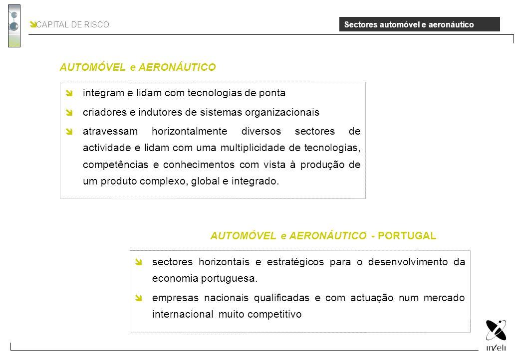 CAPITAL DE RISCO AUTOMÓVEL e AERONÁUTICO - PORTUGAL integram e lidam com tecnologias de ponta criadores e indutores de sistemas organizacionais atrave
