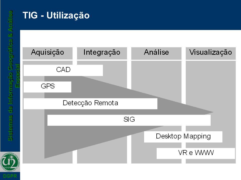 Sistemas de Informação Geográfica & Análise Espacial DGPR TIG - Utilização