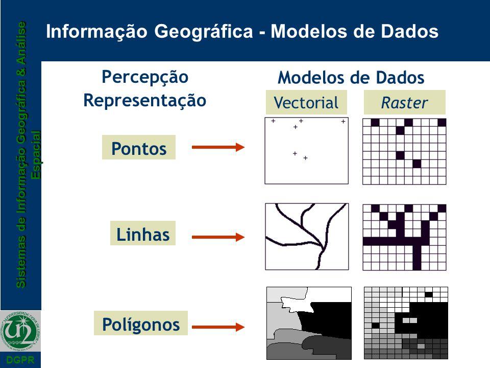 Sistemas de Informação Geográfica & Análise Espacial DGPR Informação Geográfica - Modelos de Dados Percepção Representação Modelos de Dados VectorialR
