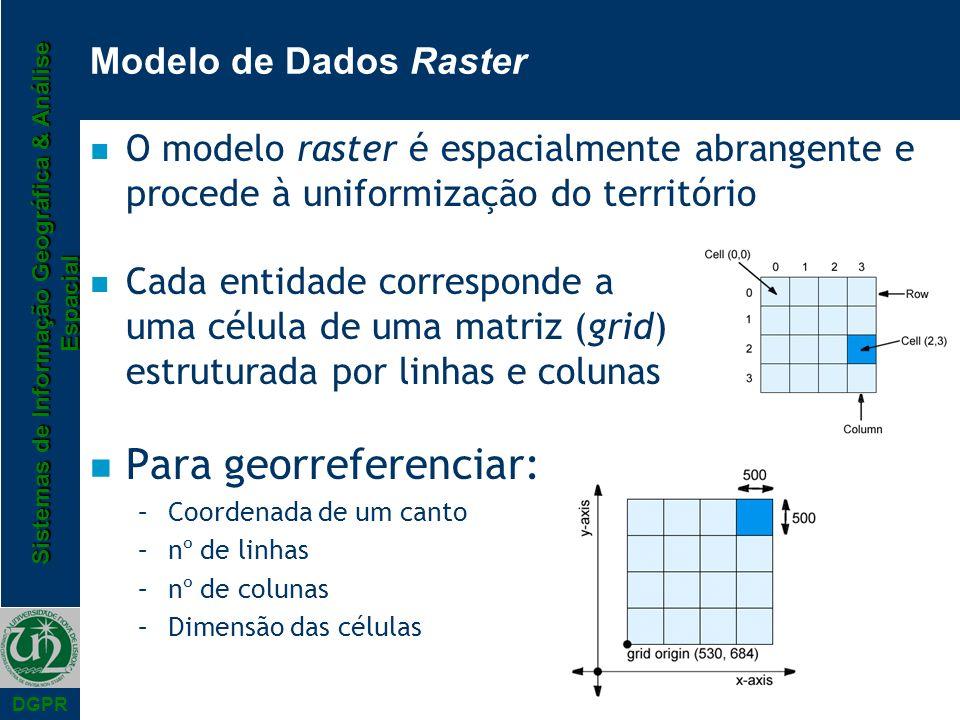 Sistemas de Informação Geográfica & Análise Espacial DGPR Modelo de Dados Raster n O modelo raster é espacialmente abrangente e procede à uniformizaçã