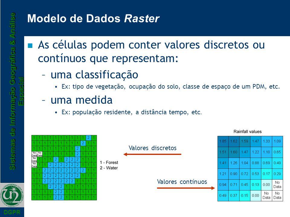 Sistemas de Informação Geográfica & Análise Espacial DGPR Modelo de Dados Raster n As células podem conter valores discretos ou contínuos que represen