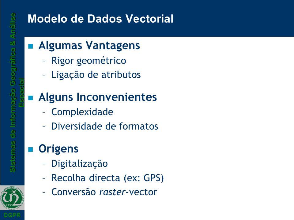 Sistemas de Informação Geográfica & Análise Espacial DGPR Modelo de Dados Vectorial n Algumas Vantagens –Rigor geométrico –Ligação de atributos n Algu