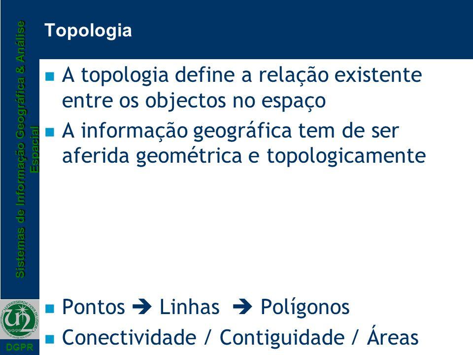 Sistemas de Informação Geográfica & Análise Espacial DGPR Topologia n A topologia define a relação existente entre os objectos no espaço n A informaçã