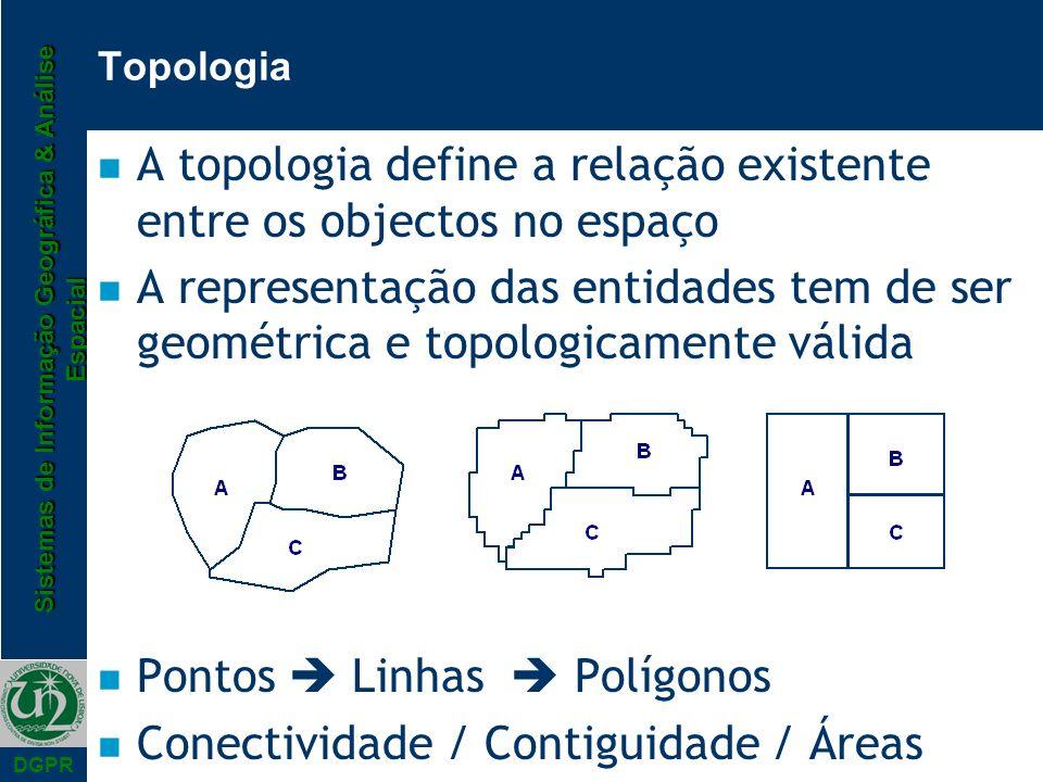 Sistemas de Informação Geográfica & Análise Espacial DGPR Topologia n A topologia define a relação existente entre os objectos no espaço n A represent
