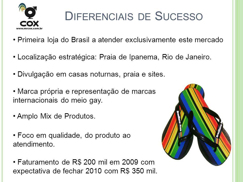 D IFERENCIAIS DE S UCESSO Primeira loja do Brasil a atender exclusivamente este mercado Localização estratégica: Praia de Ipanema, Rio de Janeiro. Mar