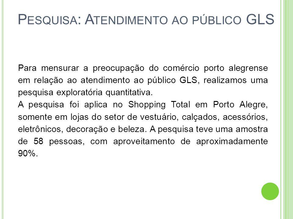 P ESQUISA : A TENDIMENTO AO PÚBLICO GLS Para mensurar a preocupação do comércio porto alegrense em relação ao atendimento ao público GLS, realizamos u