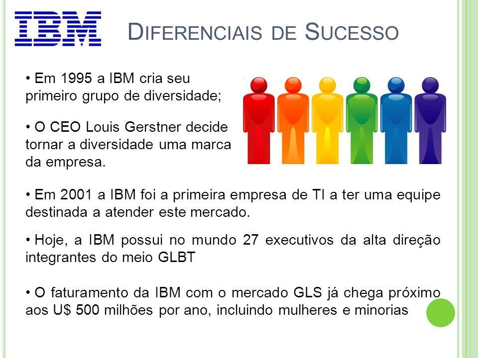 D IFERENCIAIS DE S UCESSO Em 1995 a IBM cria seu primeiro grupo de diversidade; O CEO Louis Gerstner decide tornar a diversidade uma marca da empresa.