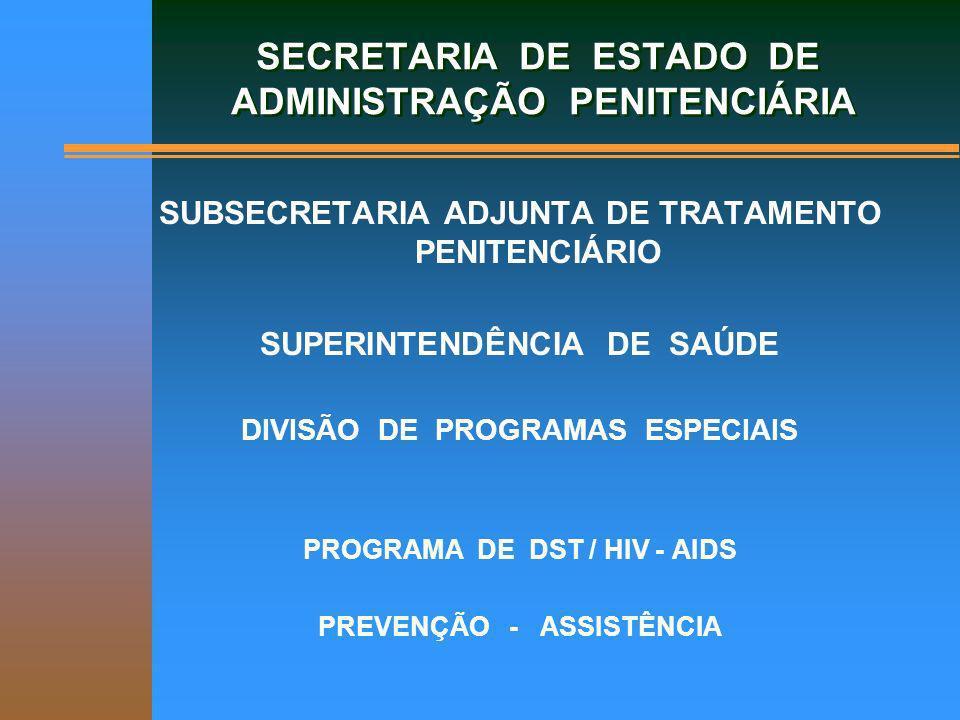 SECRETARIA DE ESTADO DE ADMINISTRAÇÃO PENITENCIÁRIA SUBSECRETARIA ADJUNTA DE TRATAMENTO PENITENCIÁRIO SUPERINTENDÊNCIA DE SAÚDE DIVISÃO DE PROGRAMAS E