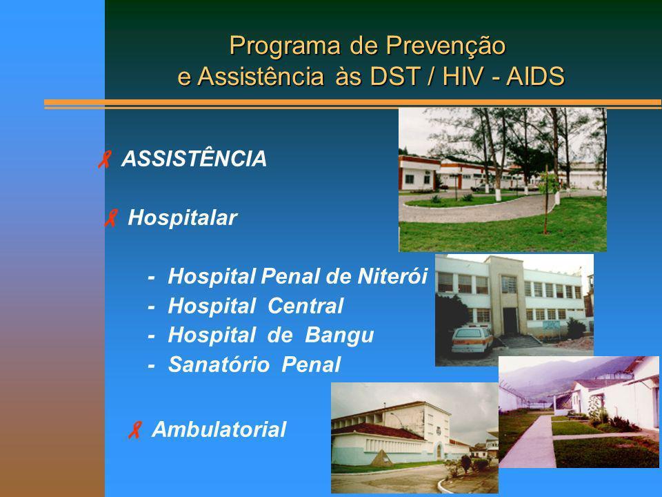 ASSISTÊNCIA Hospitalar - Hospital Penal de Niterói - Hospital Central - Hospital de Bangu - Sanatório Penal Ambulatorial Programa de Prevenção e Assis