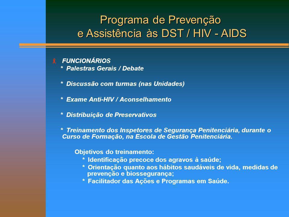 FUNCIONÁRIOS * Palestras Gerais / Debate * Discussão com turmas (nas Unidades) * Exame Anti-HIV / Aconselhamento * Distribuição de Preservativos * Tre