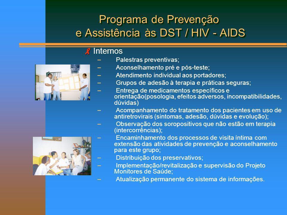 Internos – Palestras preventivas; – Aconselhamento pré e pós-teste; – Atendimento individual aos portadores; – Grupos de adesão à terapia e práticas s