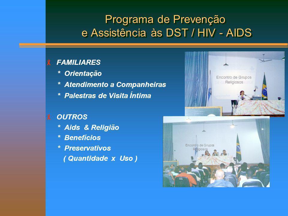 Programa de Prevenção e Assistência às DST / HIV - AIDS FAMILIARES * Orientação * Atendimento a Companheiras * Palestras de Visita Íntima OUTROS * Aid