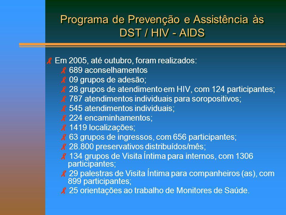 Em 2005, até outubro, foram realizados: 689 aconselhamentos 09 grupos de adesão; 28 grupos de atendimento em HIV, com 124 participantes; 787 atendimen