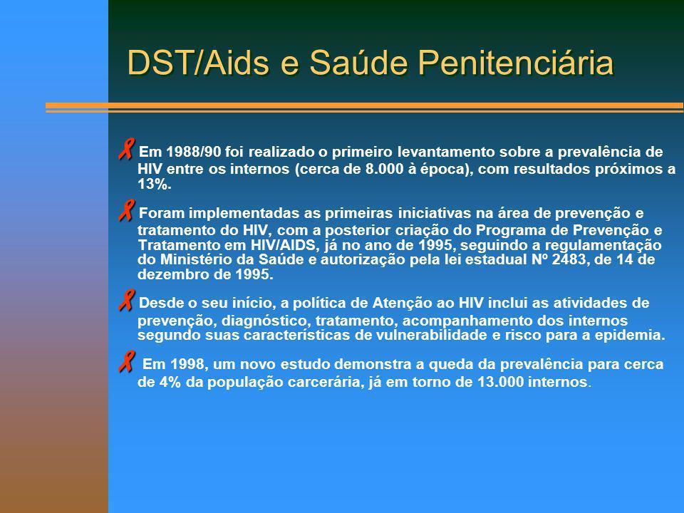 DST/Aids e Saúde Penitenciária Em 1988/90 foi realizado o primeiro levantamento sobre a prevalência de HIV entre os internos (cerca de 8.000 à época),