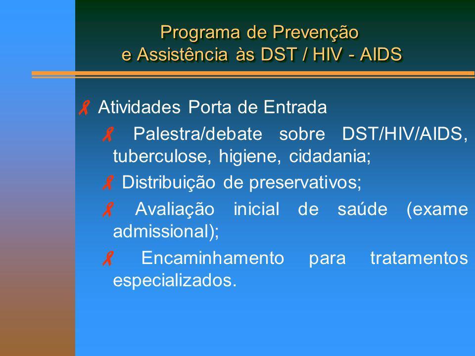 Atividades Porta de Entrada Palestra/debate sobre DST/HIV/AIDS, tuberculose, higiene, cidadania; Distribuição de preservativos; Avaliação inicial de s