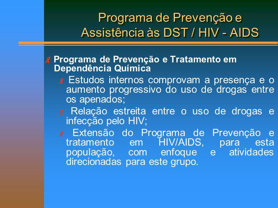 Programa de Prevenção e Assistência às DST / HIV - AIDS Programa de Prevenção e Tratamento em Dependência Química Estudos internos comprovam a presenç
