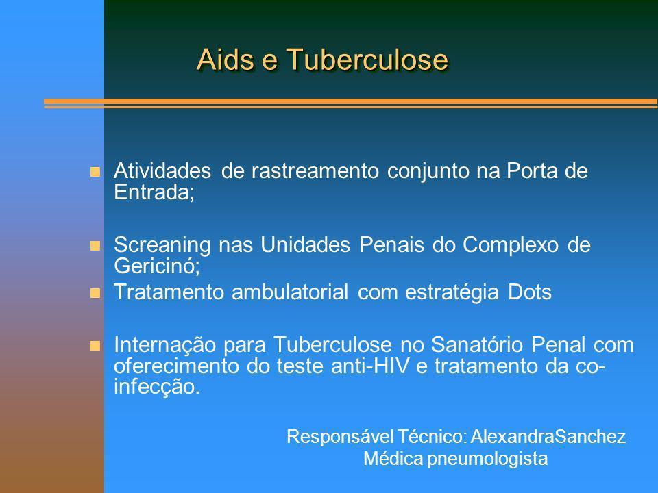 Aids e Tuberculose n Atividades de rastreamento conjunto na Porta de Entrada; n Screaning nas Unidades Penais do Complexo de Gericinó; n Tratamento am