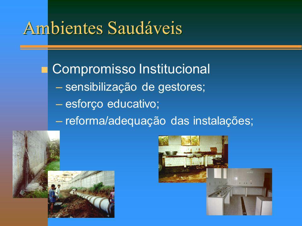 Ambientes Saudáveis n Compromisso Institucional –sensibilização de gestores; –esforço educativo; –reforma/adequação das instalações;