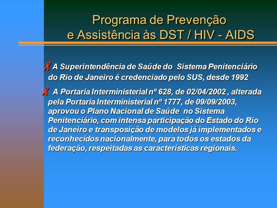Programa de Prevenção e Assistência às DST / HIV - AIDS A Superintendência de Saúde do Sistema Penitenciário do Rio de Janeiro é credenciado pelo SUS,