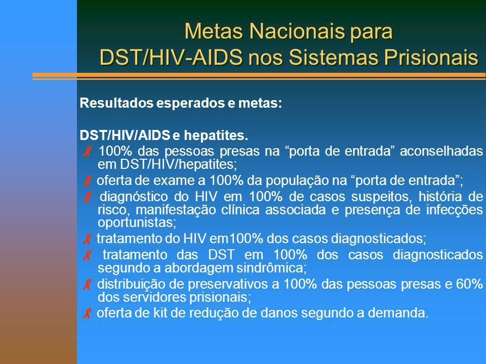 Metas Nacionais para DST/HIV-AIDS nos Sistemas Prisionais Resultados esperados e metas: DST/HIV/AIDS e hepatites. 100% das pessoas presas na porta de