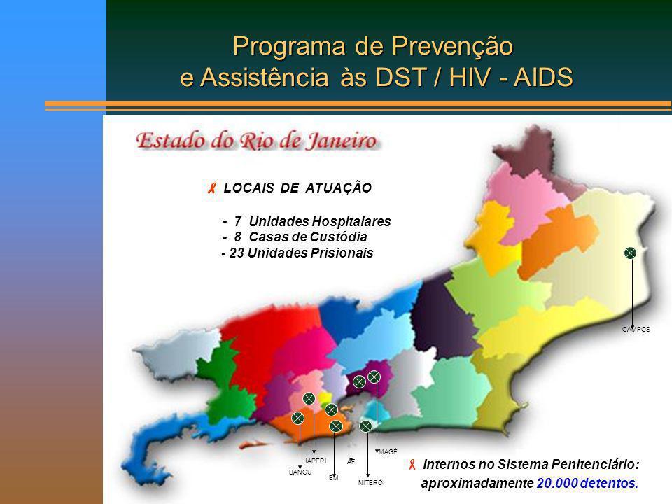 Programa de Prevenção e Assistência às DST / HIV - AIDS BANGU AF EM NITERÓI MAGÉ CAMPOS LOCAIS DE ATUAÇÃO - 7 Unidades Hospitalares - 7 Unidades Hospi