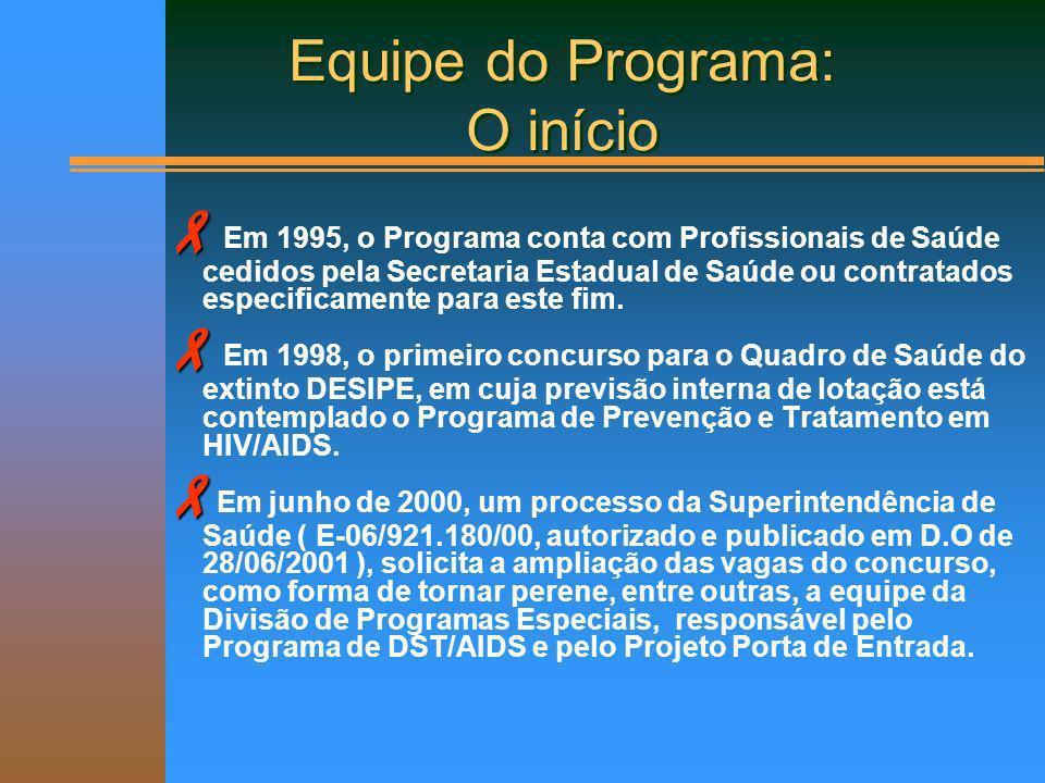 Equipe do Programa: O início Em 1995, o Programa conta com Profissionais de Saúde cedidos pela Secretaria Estadual de Saúde ou contratados especificam