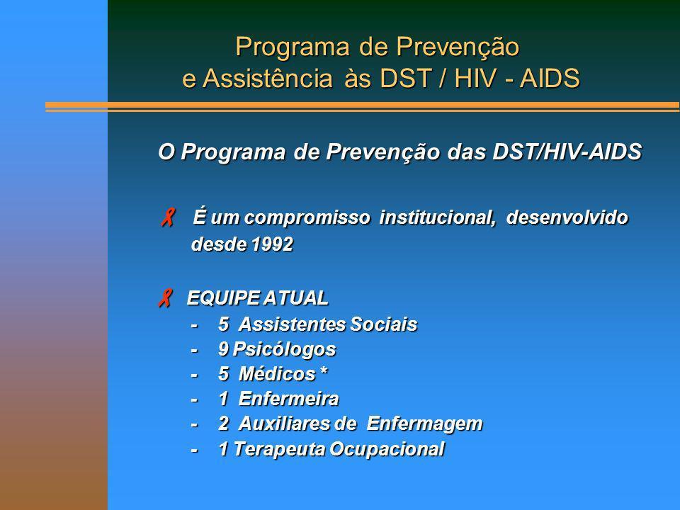 O Programa de Prevenção das DST/HIV-AIDS O Programa de Prevenção das DST/HIV-AIDS É um compromisso institucional, desenvolvido É um compromisso instit