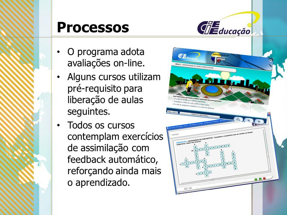 Processos O programa adota avaliações on-line.