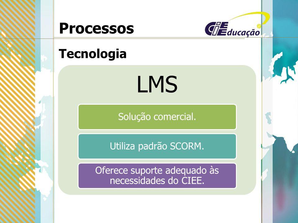 Processos Tecnologia LMS Solução comercial.Utiliza padrão SCORM.
