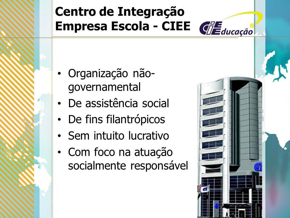Centro de Integração Empresa Escola - CIEE Organização não- governamental De assistência social De fins filantrópicos Sem intuito lucrativo Com foco na atuação socialmente responsável