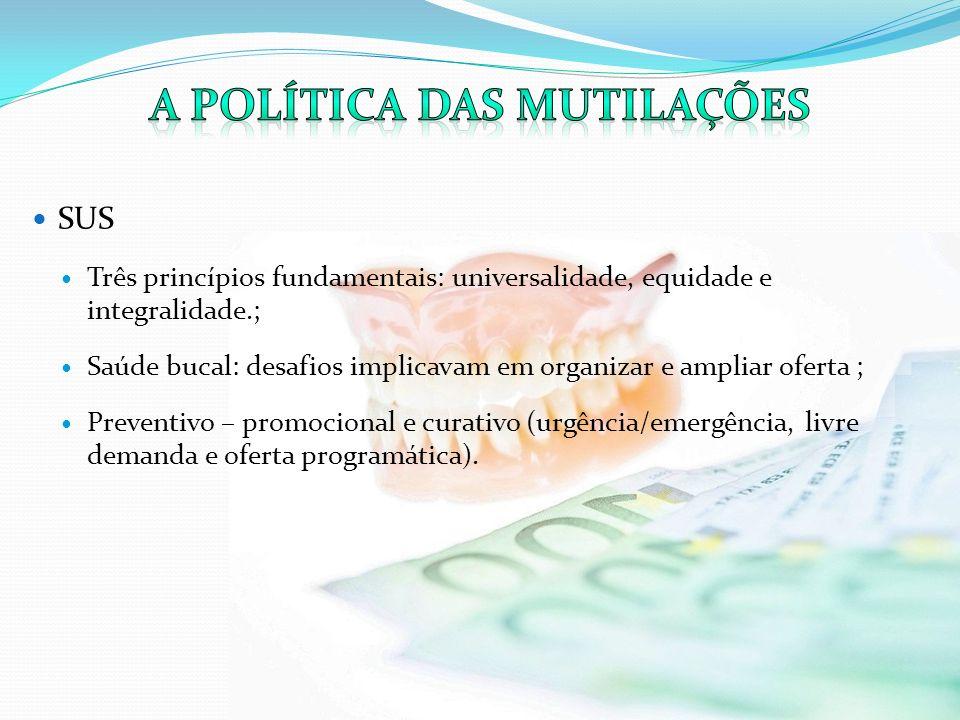 SUS Três princípios fundamentais: universalidade, equidade e integralidade.; Saúde bucal: desafios implicavam em organizar e ampliar oferta ; Preventi