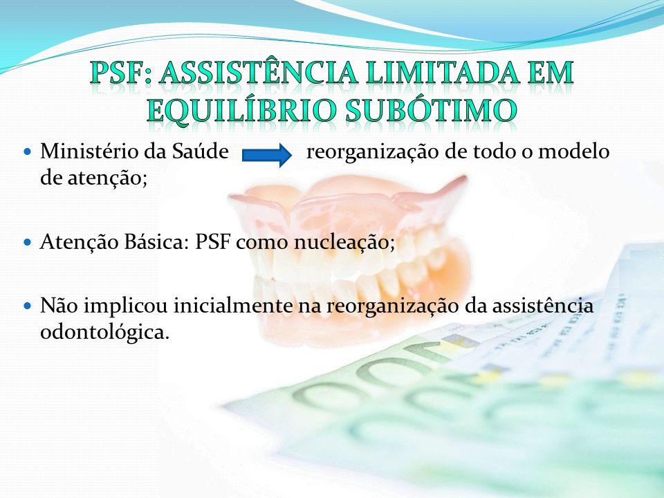 Ministério da Saúde reorganização de todo o modelo de atenção; Atenção Básica: PSF como nucleação; Não implicou inicialmente na reorganização da assis