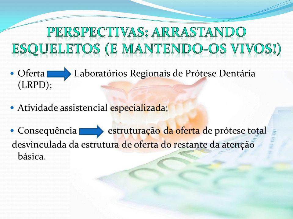 Oferta Laboratórios Regionais de Prótese Dentária (LRPD); Atividade assistencial especializada; Consequência estruturação da oferta de prótese total d