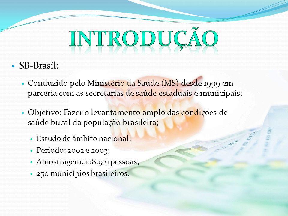 SB-Brasíl: Conduzido pelo Ministério da Saúde (MS) desde 1999 em parceria com as secretarias de saúde estaduais e municipais; Objetivo: Fazer o levant