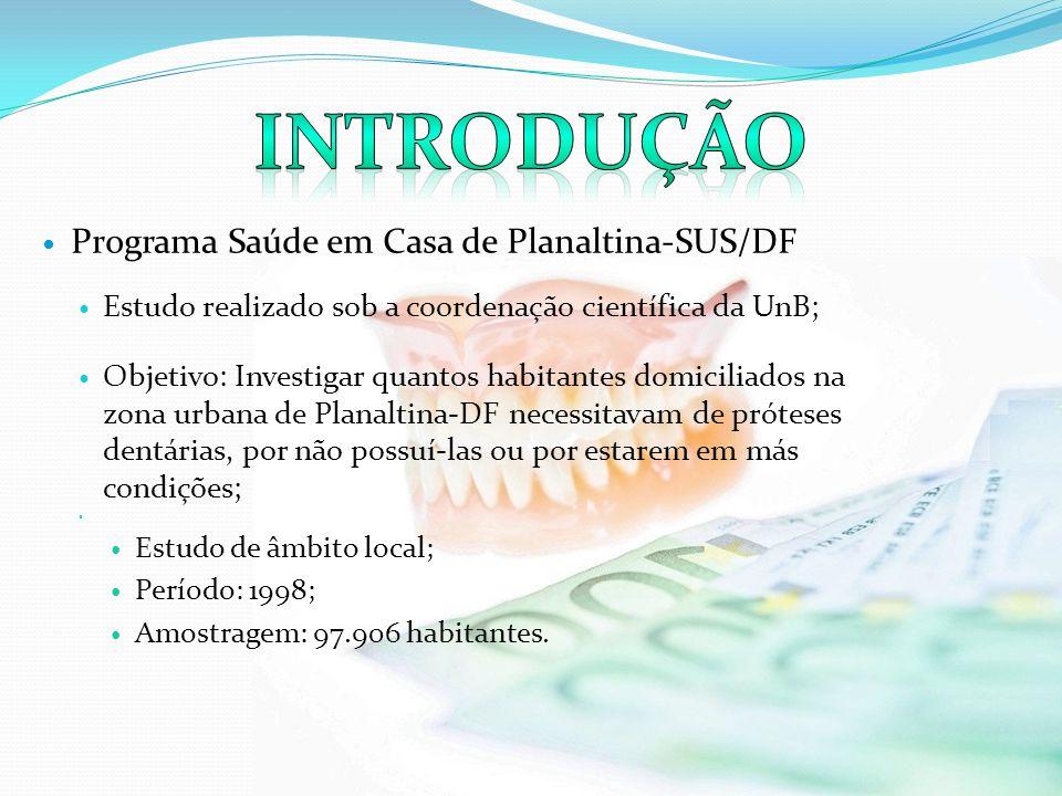 Resultados - SB-Brasil: Perda dentária máxima (falta de qualquer dente funcional): 20% da população brasileira ou 28 % da população adulta - 34 milhões; Adultos edêntulos: 15% (4,6 milhões) não tinham acesso a próteses dentárias totais.