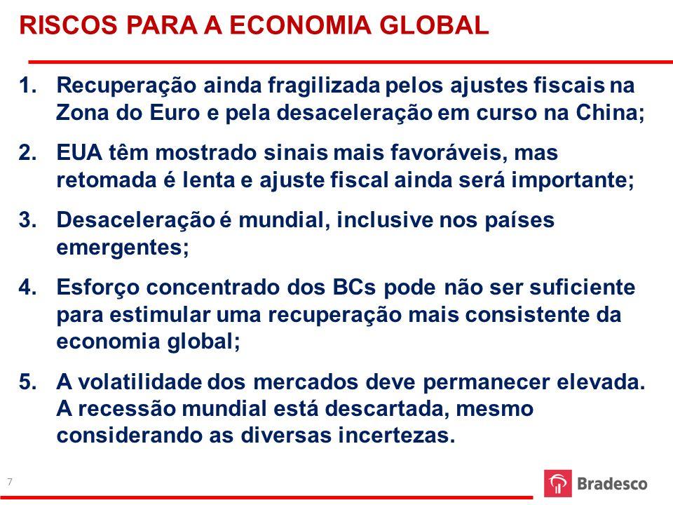 1.Recuperação ainda fragilizada pelos ajustes fiscais na Zona do Euro e pela desaceleração em curso na China; 2.EUA têm mostrado sinais mais favorávei