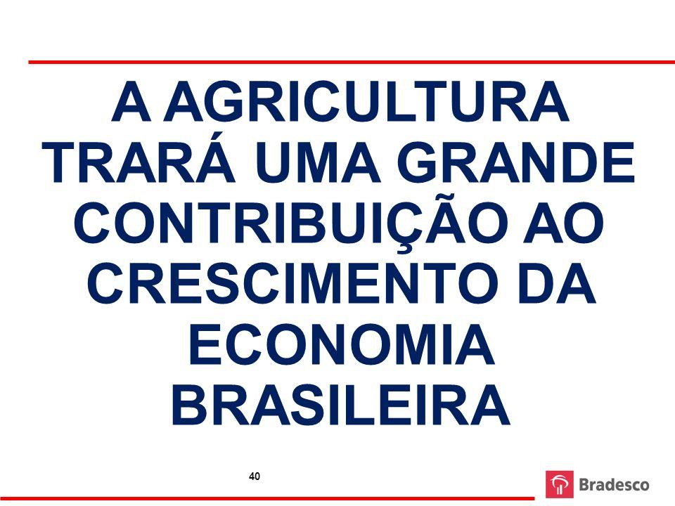 40 A AGRICULTURA TRARÁ UMA GRANDE CONTRIBUIÇÃO AO CRESCIMENTO DA ECONOMIA BRASILEIRA