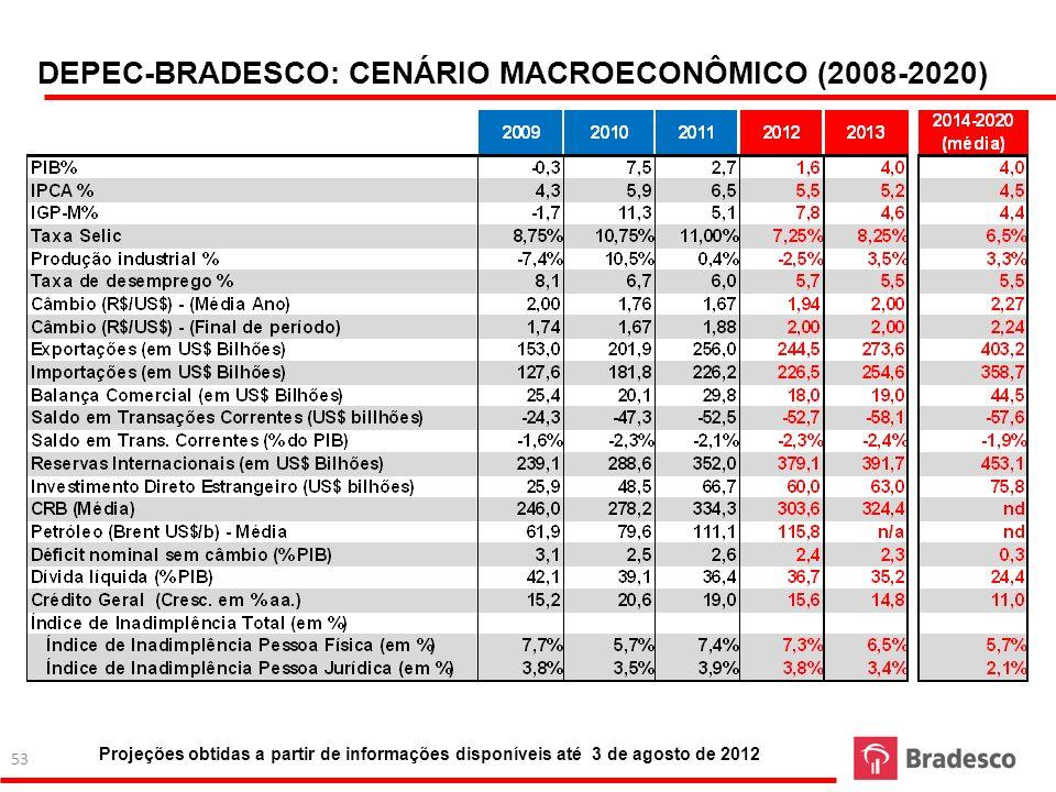 DEPEC-BRADESCO: CENÁRIO MACROECONÔMICO (2008-2020) Projeções obtidas a partir de informações disponíveis até 3 de agosto de 2012 53
