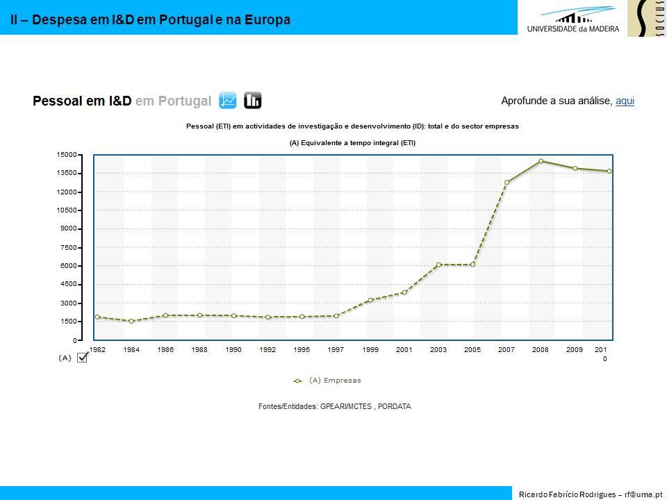 Ricardo Fabrício Rodrigues – rf@uma.pt III – Inovação: de que falamos?