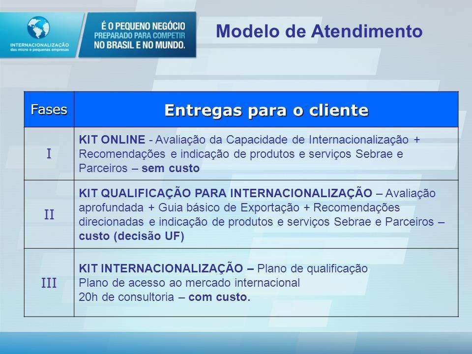 Modelo de Atendimento Fase Forma de atendimento Local de atendimento IAuto-atendimentoOnline – virtual IIPresencialNo Sebrae IIIPresencial Na empresa/local de produção do cliente
