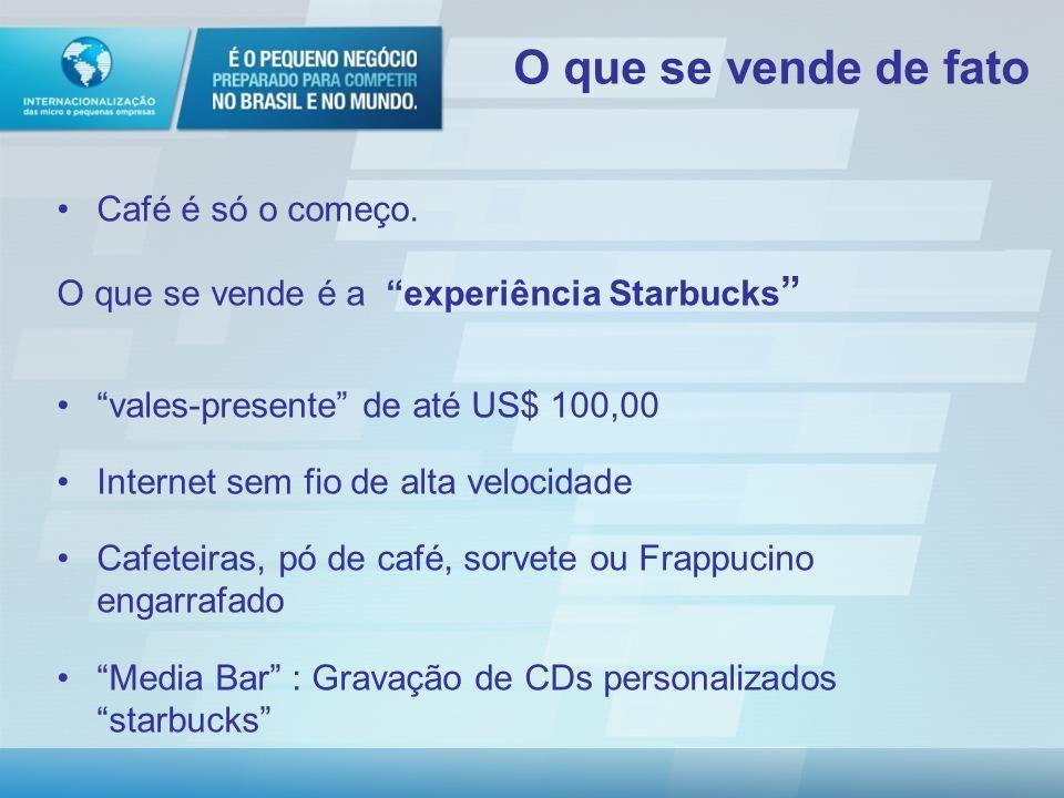 Agregação de valor 1 saca de café = 9.600 cafezinhos (50ml) na Starbucks* 1 cafezinho na Starbucks = US$ 1,50 9.600 cafezinhos x US$ 1,50 = US$ 14,400.00 US$ 14,400.00 – US$70 (valor da saca) = US$14,330.00 Fonte: ABIC-Assoc.