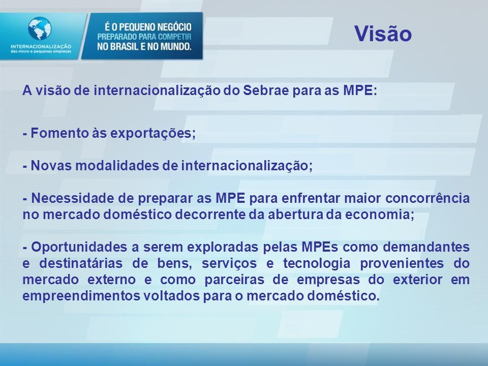 Meta Sebrae -Atender 5.200 empresas até 2010; -Inserir 1.100 empresas no mercado internacional.